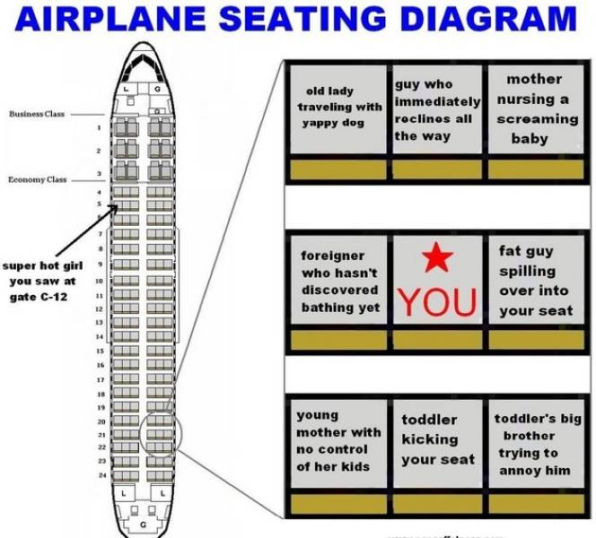 Airplane seating diagram.