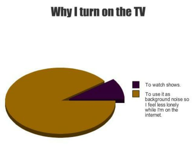 Do you actually watch TV or just use it to keep you company?