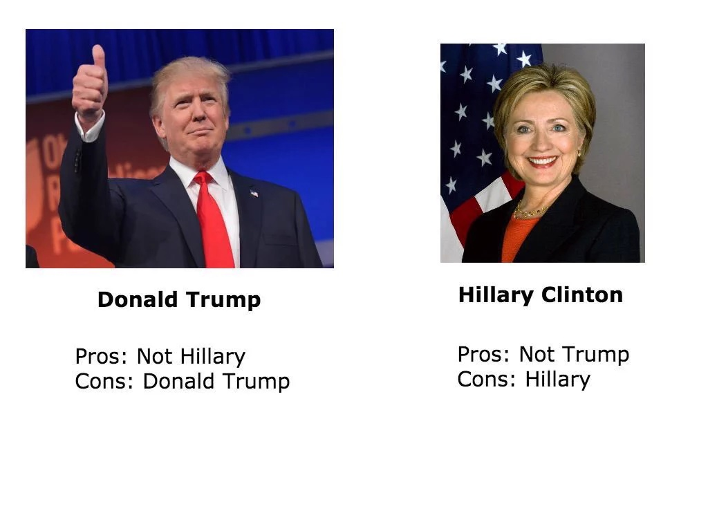 Donald Trump and Hillary Clinton: Pros and Cons.