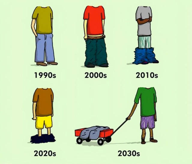 Evolution and future of sagging pants.