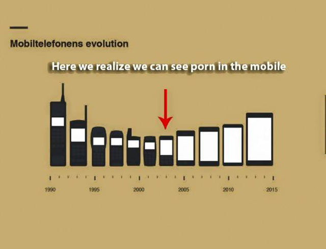 Porn has had a significant impact on the evolution of the mobile phone.