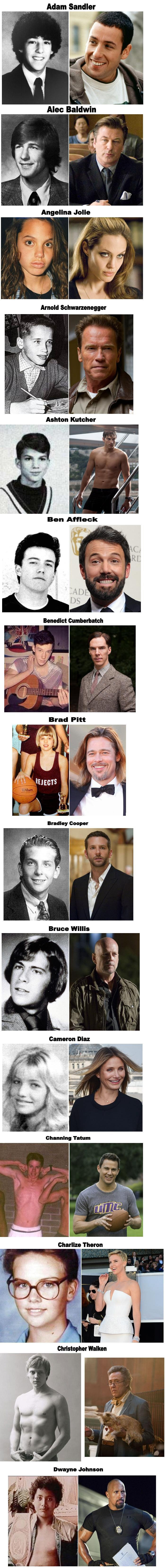 Famous Celebrities: Then and Now