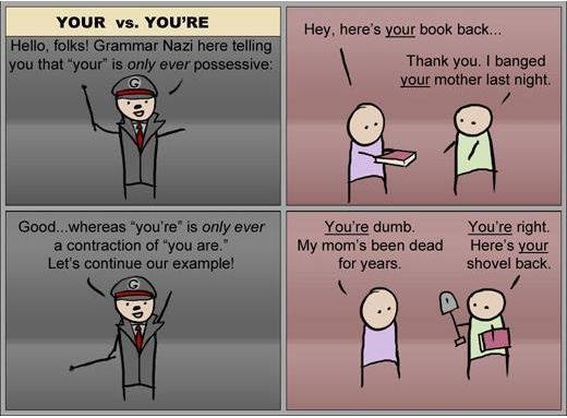 Grammar Nazi helps explain the difference between your and you're.