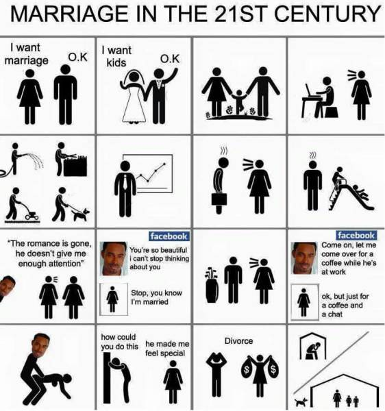 Marriage in the 21st century.