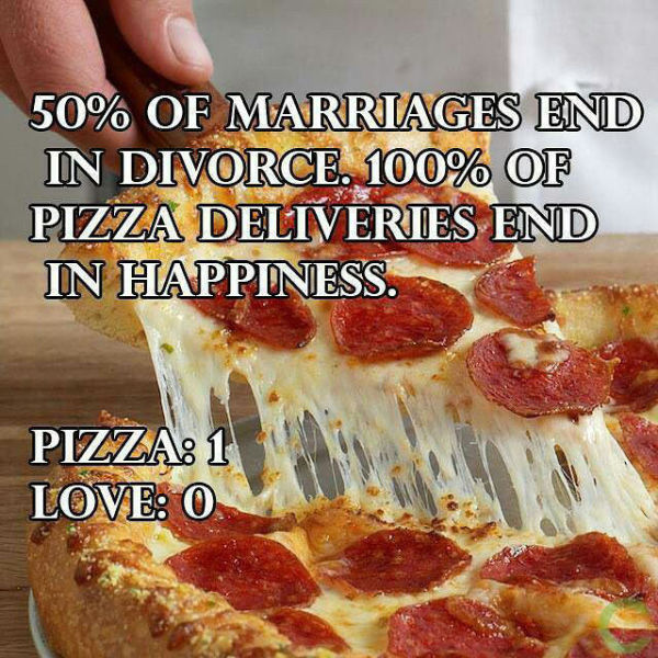 Pizza vs Marriage. The statistics don't lie.