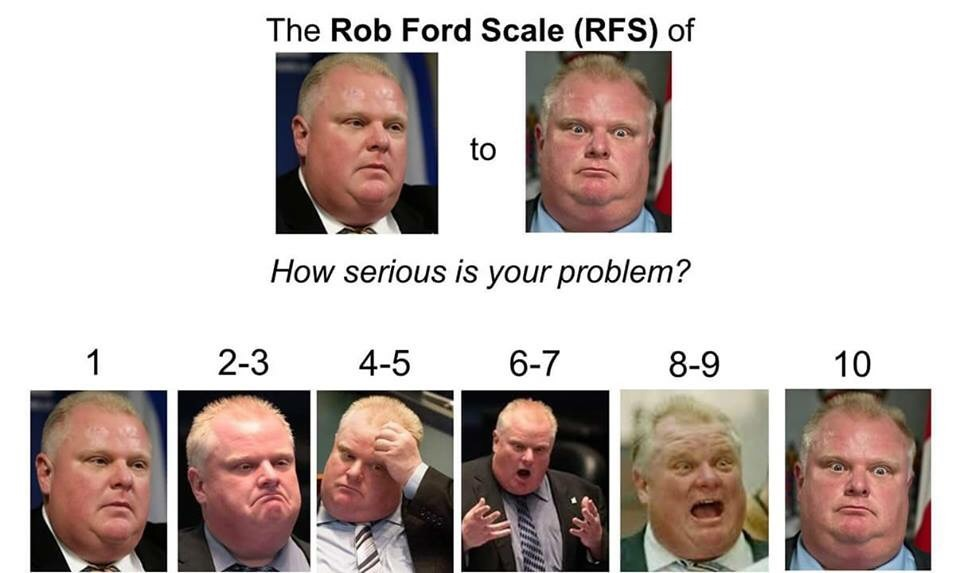 Rob Ford Scale: How serious is your problem?