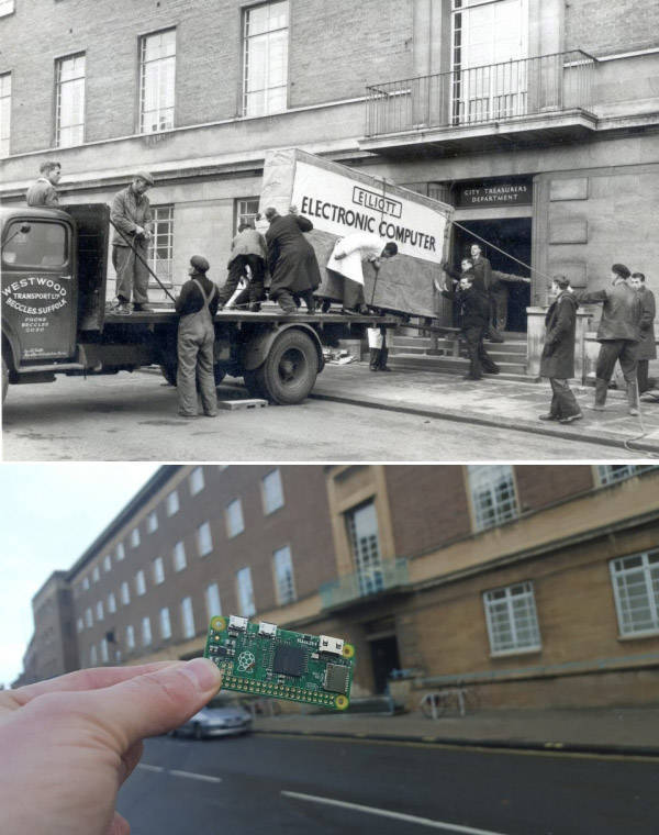 The computer then and now.