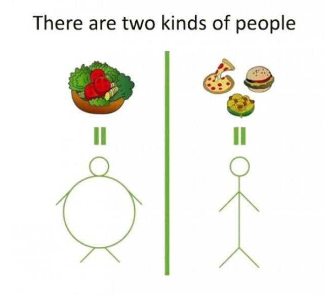 There are two kinds of people when it comes to eating habits and weight gain.