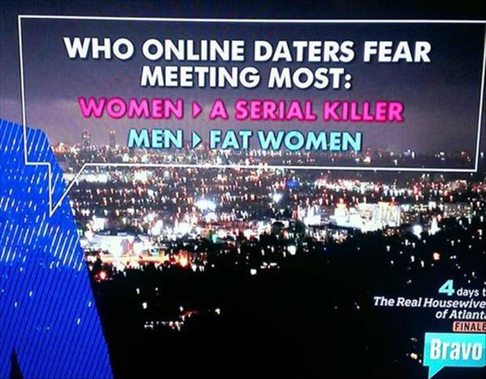 Who online daters fear meeting most.