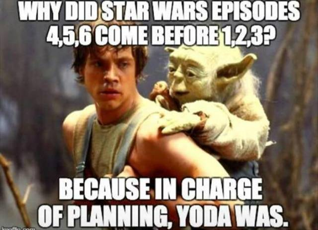 Why did Star Wars episodes 4,5,6 come before 1,2,3?
